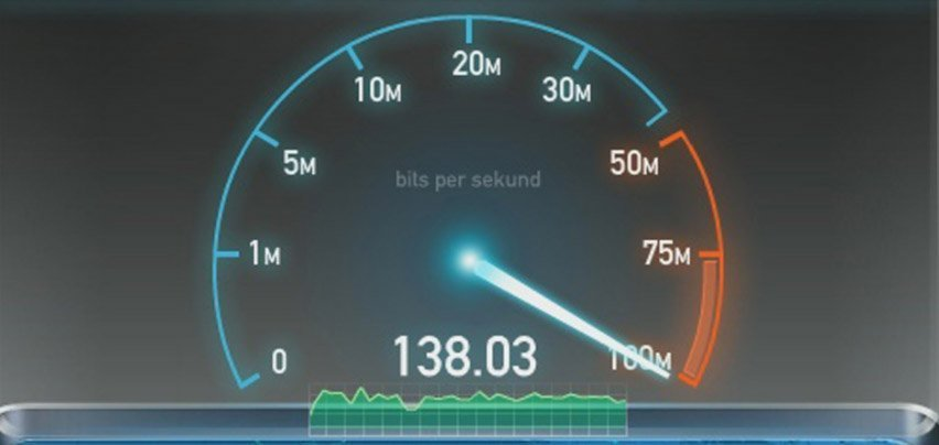 Hdsl Fastweb - Speed Test